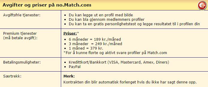 dating match prostitueret priser